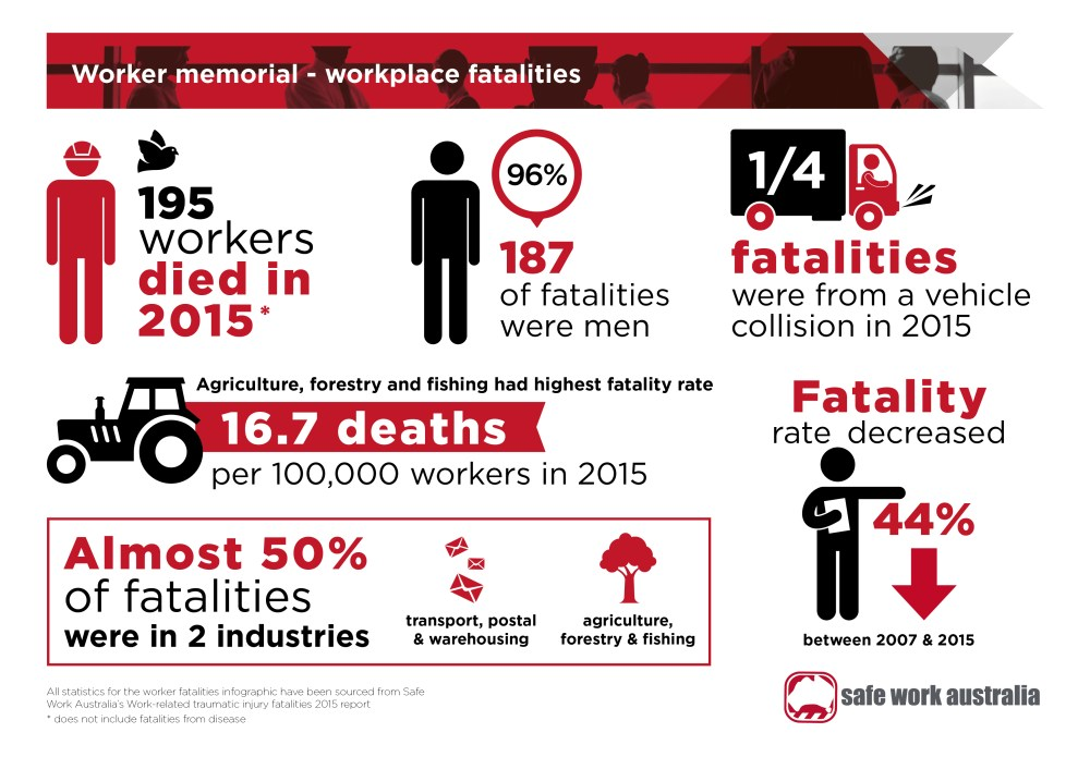 medium resolution of  worker memorial workplace fatalities as a jpg 1 14 mb