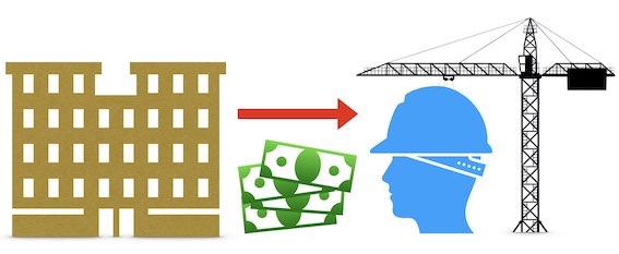 Cessione del credito ristrutturazioni edilizie per il condominio