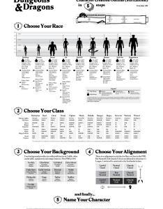 th edition character creation outline also sage advice   rh sageadvice