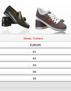Footwear size guide also rh sageclothing