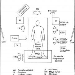 Room Setup Diagram Pagsta Mini Chopper Wiring Basic Sages Image Library