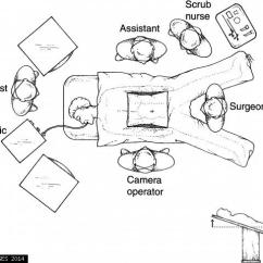 Room Setup Diagram Wiring For Kenwood Stereo Basic Sages Image Library The Operation