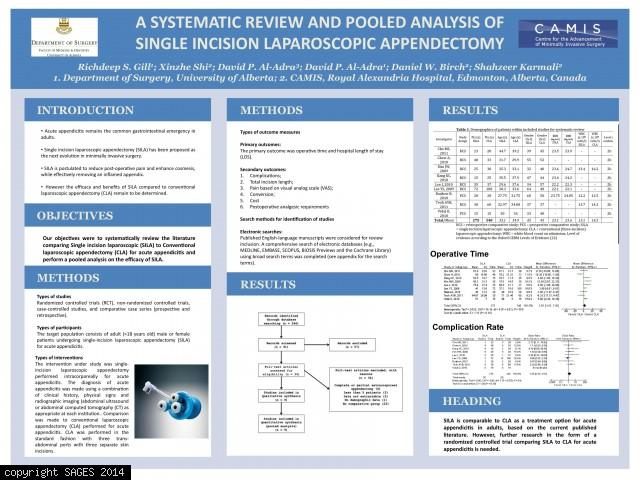 A Systematic Review and Pooled Analysis of Single Incision Laparoscopic Appendectomy