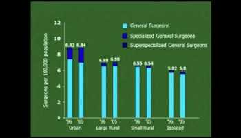 2010 Gerald Marks Lecture: The Making of a Surgeon