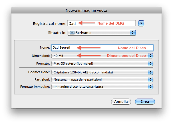 Come creare una immagine disco DMG protetta da password