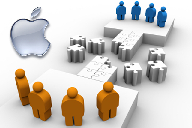 outsourcing apple supply chain