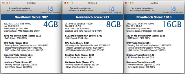 score-novabench-4gb-8gb-16gb