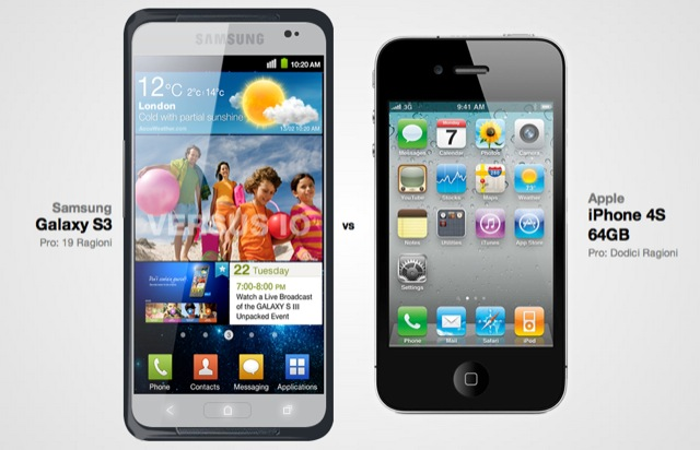 galaxy-s3-vs-iphone-4s