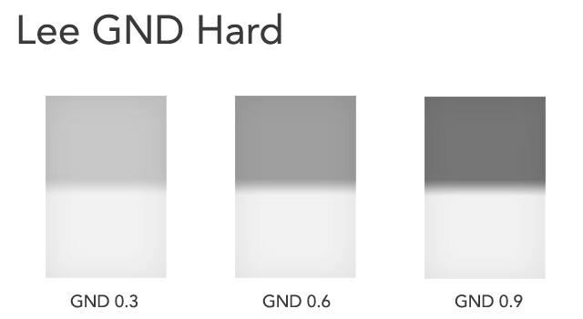 gnd-hard
