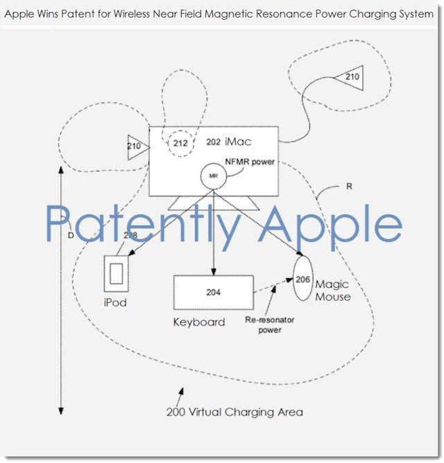 Apple brevetta la ricarica dei dispositivi senza fili ed a