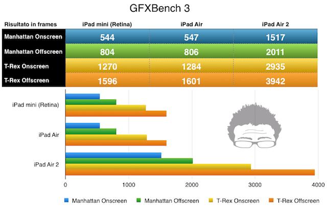gfxbench3