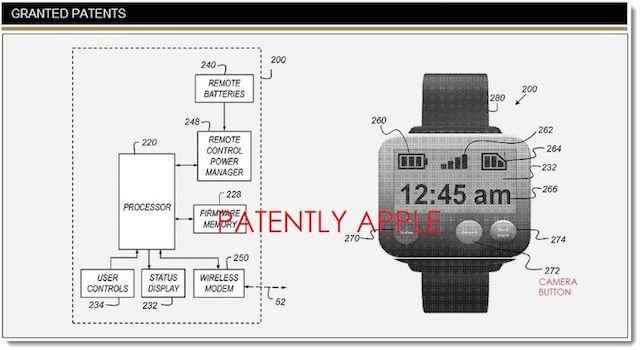 apple-brevetto-actioncam