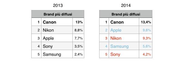 brand-2013-2014