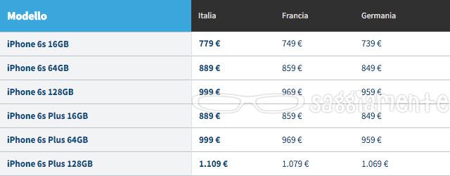 saggiamente-prezzi-iphone-6s-italia
