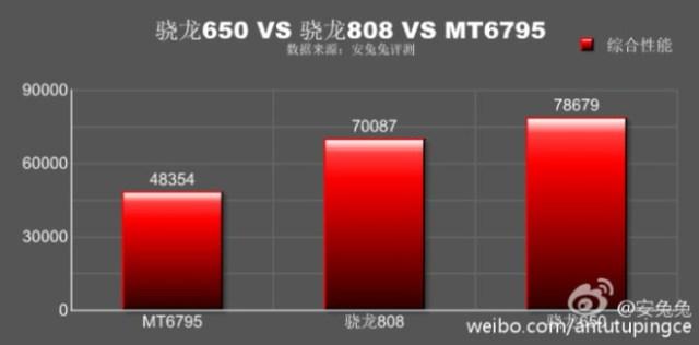 heliox10-vs-808-605