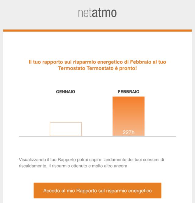 netatmo-email-attivita