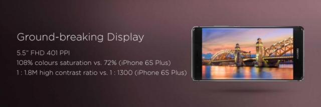 huawei-p9-plus-display