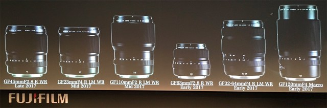 fufjiilm-gfx-lenses