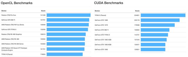 progettowin-benchmark-nvidia