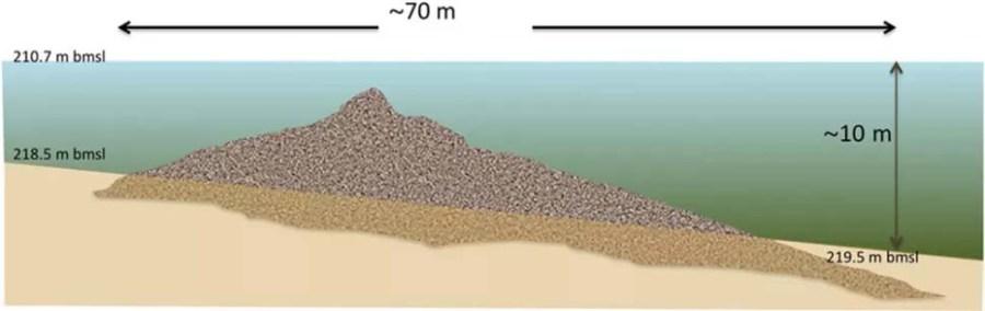 piramide Mare di Galilea