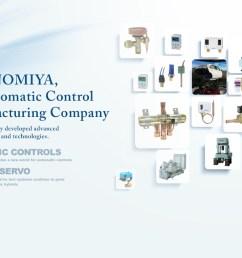 aquastat control wiring schematics diagrams taco saginomiya oil pressure switch diagram honeywell l6006c [ 1280 x 730 Pixel ]