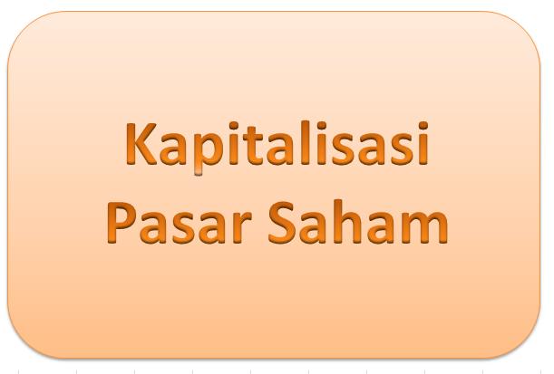Kapitalisasi pasar & saham beredar