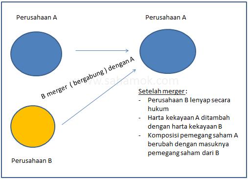 Merger-Bagan-web