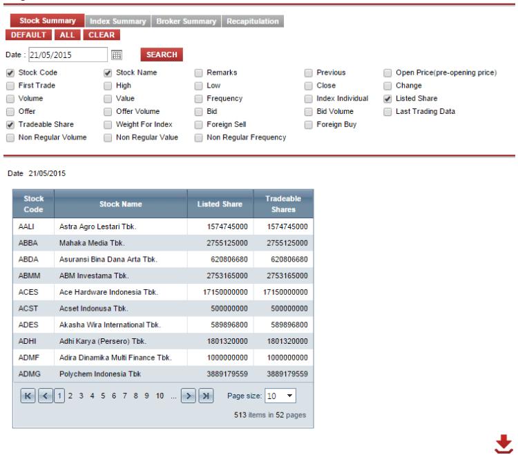 BEI-Unduh-Data-Ringkasan-Perdagangan