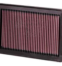 replacement air filter k n hyundai santa fe 2 7 petrol 06 010 2 2 diesel  [ 1600 x 1067 Pixel ]