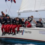 2018 Port of Los Angles' Harbor Cup Results & Report