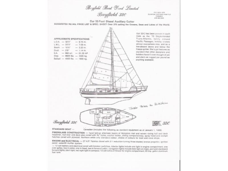 1987 Bayfield 32c sailboat for sale in North Carolina
