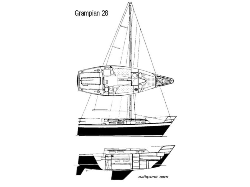 1977 GRAMPIAN 28 sailboat for sale in Outside United States