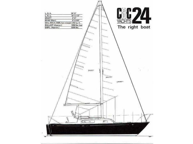 1976 C&C 24 Niagara sailboat for sale in Outside United States