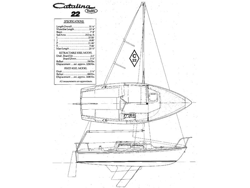 1981 Catalina C-22 sailboat for sale in Virginia