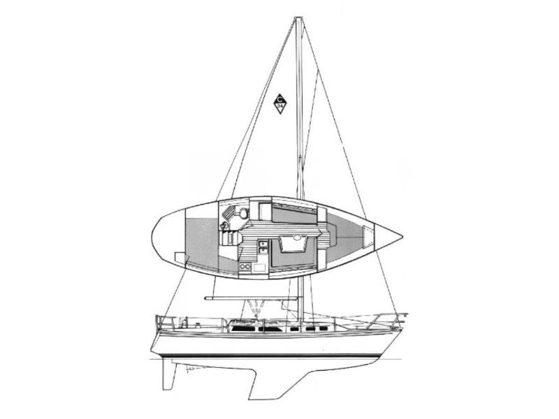 1988 Catalina 34 sailboat for sale in Kansas