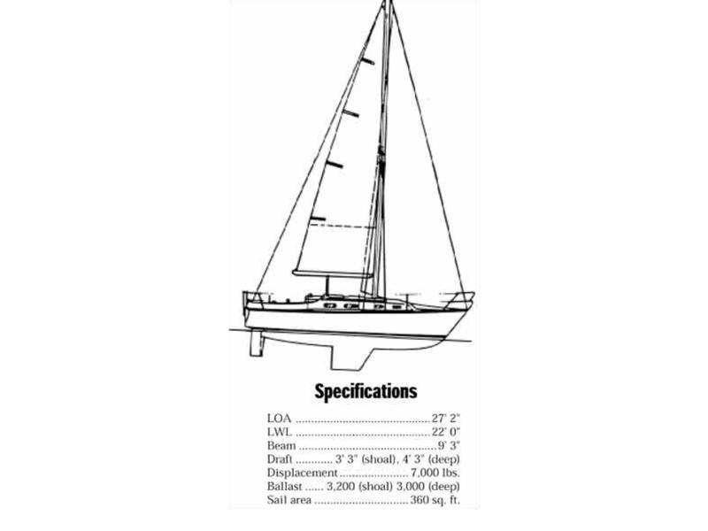 1978 Hunter sailboat for sale in New York