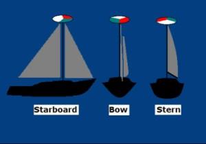 Navigation Lights - Sailboat - Tri-color