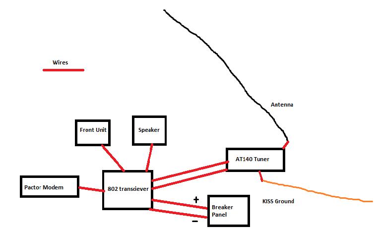 ssb-setup