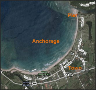 The anchorage an Hanalei Bay