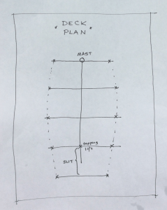 Deck Plan for Awning Design