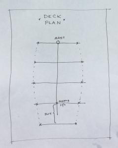 Deck Plan for Awning Design