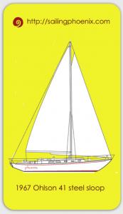 Back of Phoenix boat card