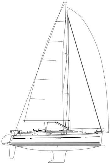 Bavaria 36 Cruiser mit Rollgross Yachtcharter Ijsselmeer