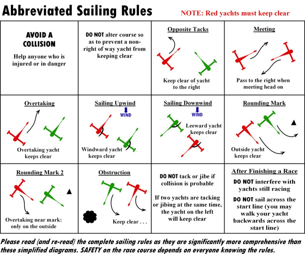 medium resolution of abbreviated rules