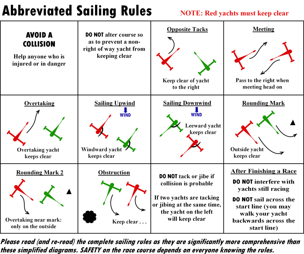 hight resolution of abbreviated rules