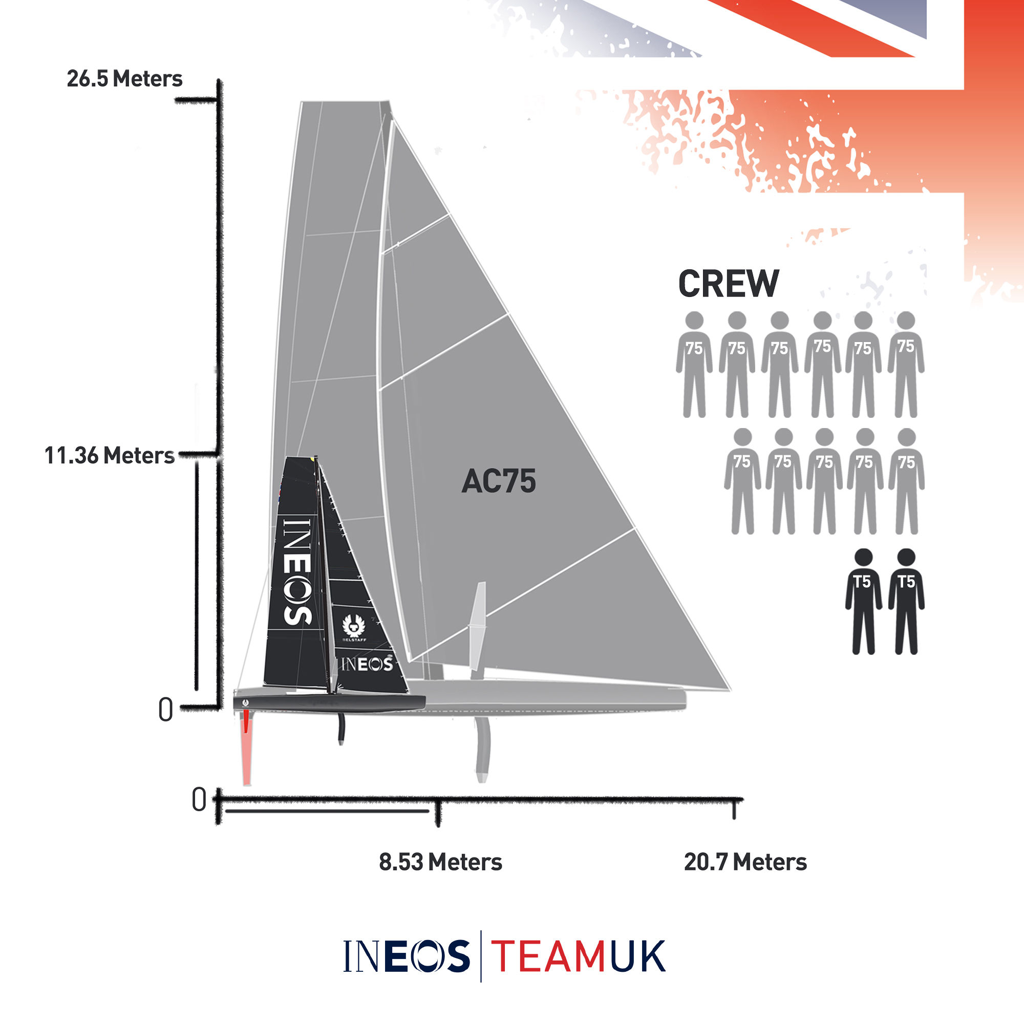hight resolution of america s cup taking steps toward ac75