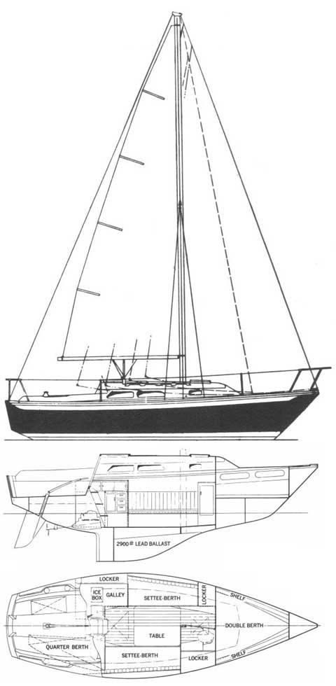 Ericson 27 Masthead Sloop, 1978, Applegate Marina