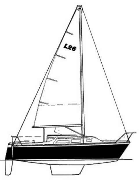 Laguna 26, 1982, Oklahoma City, Oklahoma, sailboat for