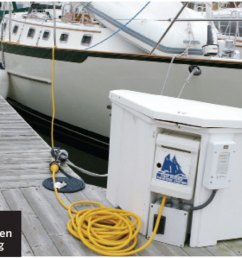 shore power upgrade sail magazine wiring a marine fuel sending unit wiring a marina [ 1200 x 662 Pixel ]