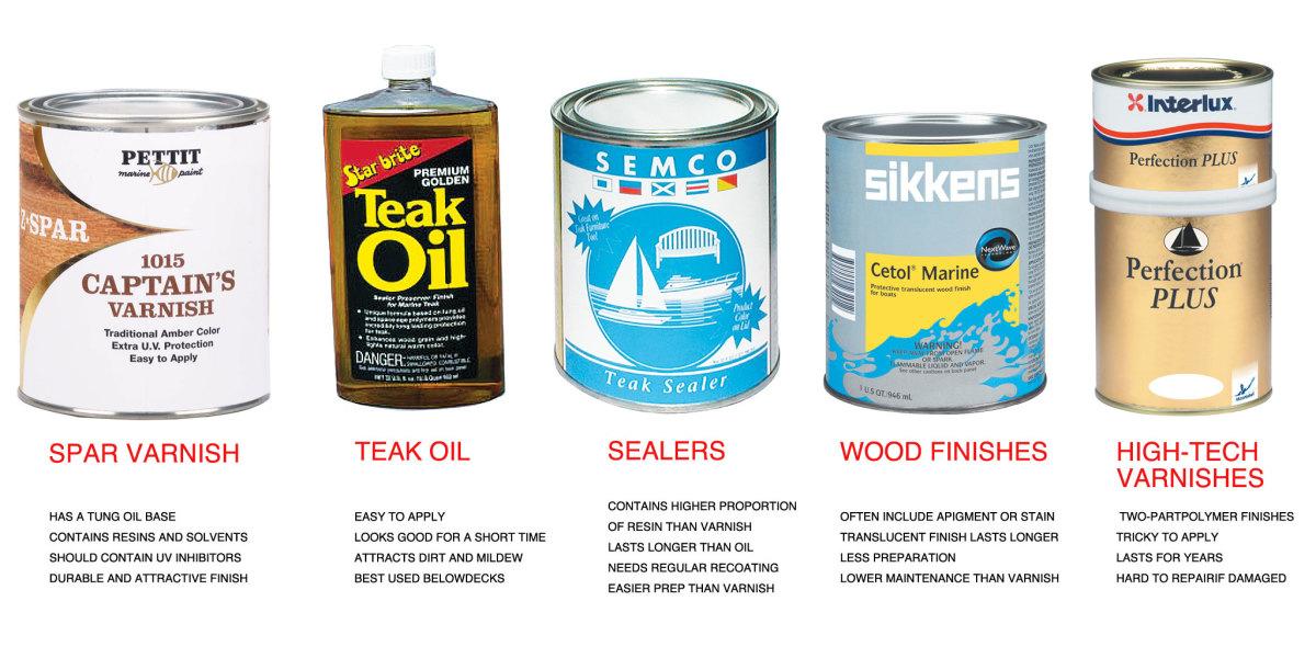 Varnish Over Teak Oil